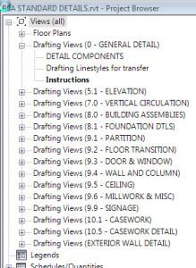 DraftingViewTypes